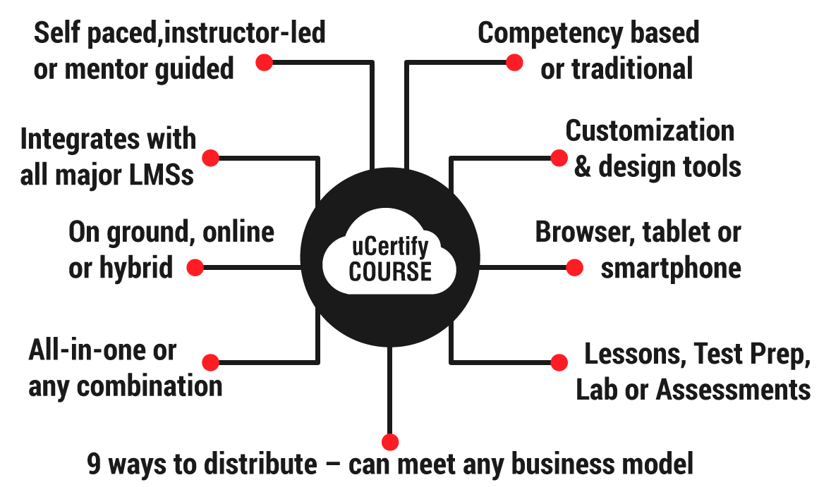 course-features-image-new